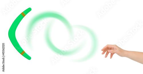 Hand and boomerang Poster