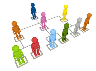 Organization Structure and Hierarchy