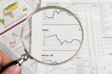 Preisentwicklung Rohölmarkt