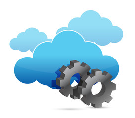 cloud computing and industrial gears