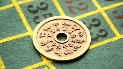 中国占星 중국어 별자리 운세 Çince burç