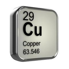 3d Periodic Table - 29 Copper
