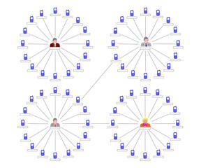 Intercettazioni telefoniche, collegamenti, indagini, analisi