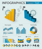 Finance / Trade infographics - charts, graphs, icons