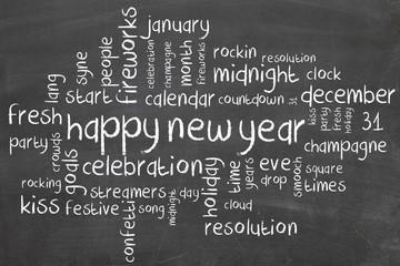 new year on blackboard - wordcloud