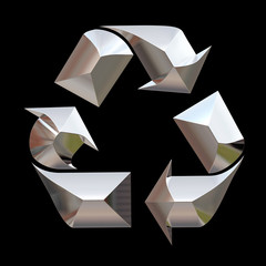 chrome recycle symbol