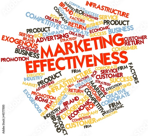 Word cloud for Marketing Effectiveness
