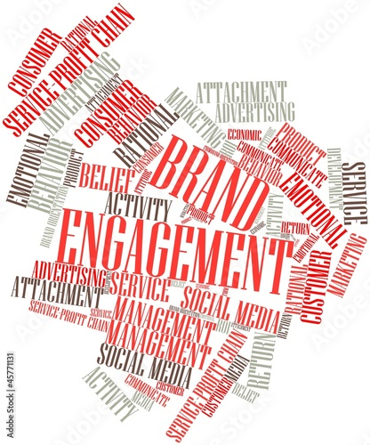 Word cloud for Brand Engagement