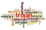 Trojan concept in tag cloud poster