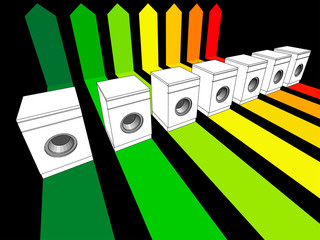 seven washing machines certified in seven energetic classes