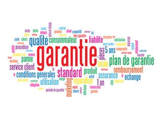 """Nuage de Tags """"GARANTIE"""" (qualité fiabilité réparation produits)"""