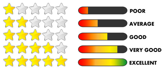 Rating stars and bars