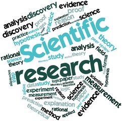 Word cloud for Scientific research