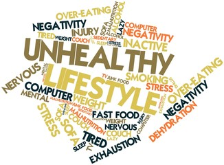 Word cloud for Unhealthy Lifestyle