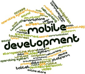 Word cloud for Mobile Development