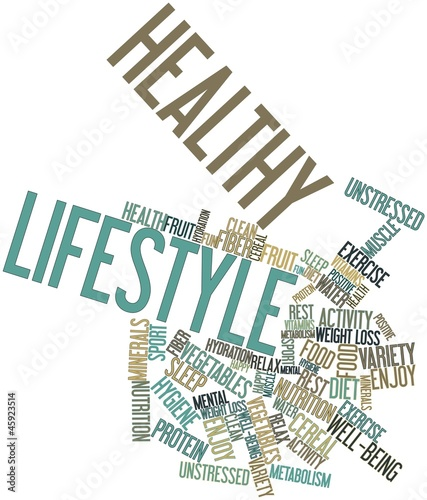 Word cloud for Healthy Lifestyle