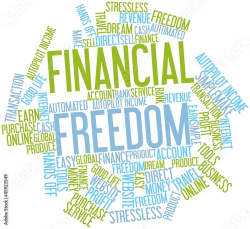 Word cloud for Financial Freedom