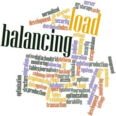 Word cloud for Load Balancing