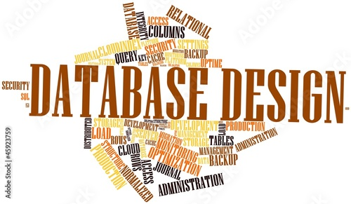 Word cloud for Database Design