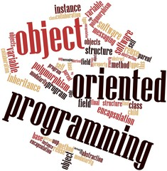 Word cloud for Object Oriented Programming
