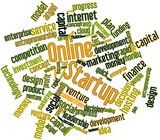 Word cloud for Online Startup poster