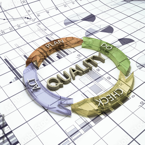 Quality process concept 3d rendering