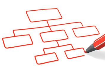 Stift- & Schriftserie: Organigramm, rot