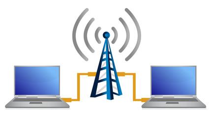 wifi laptop connection concept illustration