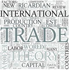 International Trade Discipline Study Concept
