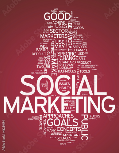 "Word Cloud ""Social Marketing"""