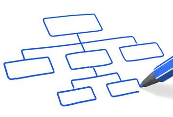 Stift- & Schriftserie: Organigramm, blau