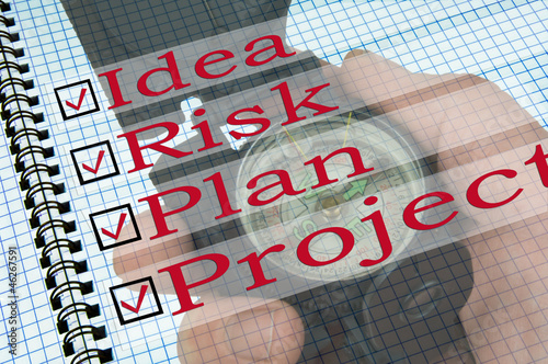 Idea, Risk, Plan, Projekt