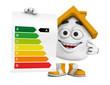 Kleines 3D Haus Orange - Energieeffizienz Konzept 2