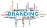 word cloud - branding