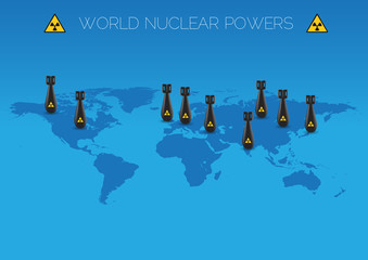 World nuclear powers