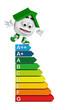Kleines 3D Haus Grün - Auf den Energieverbauch achten!