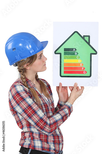 Woman holding energy-rating poster