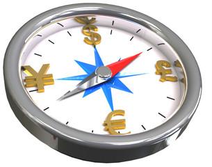 Kompass Währung