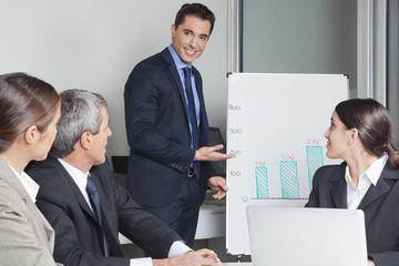 Geschäftsmann präsentiert Umsatzzahlen