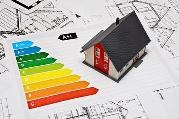 Energieeffizienz bei einem Einfamilienhaus