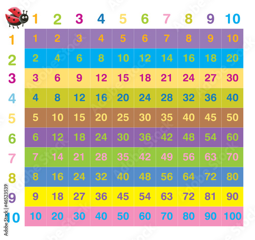 Colorful times table