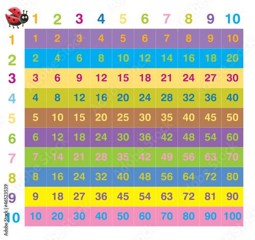 tabela-kolorowy-czas