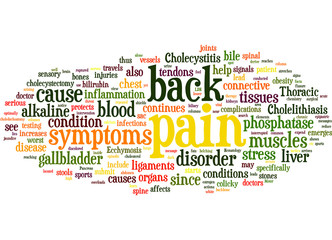 Cholecystitis and Back Pain