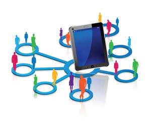 réseaux sociaux et tablettes tactiles