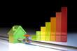 Haus - Energieeffizienz - Pipeline
