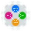 graphics_deming circle #vector