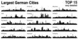 Set Skylines - 15 largest german cities
