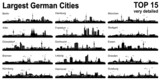 Fototapety Set Skylines - 15 largest german cities