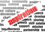 Aspiration concept poster