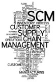 "Word Cloud ""Supply Chain Management"""